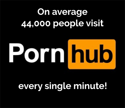 Pornhub visitor numbers