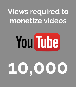 Youtube requirements to monetise videos